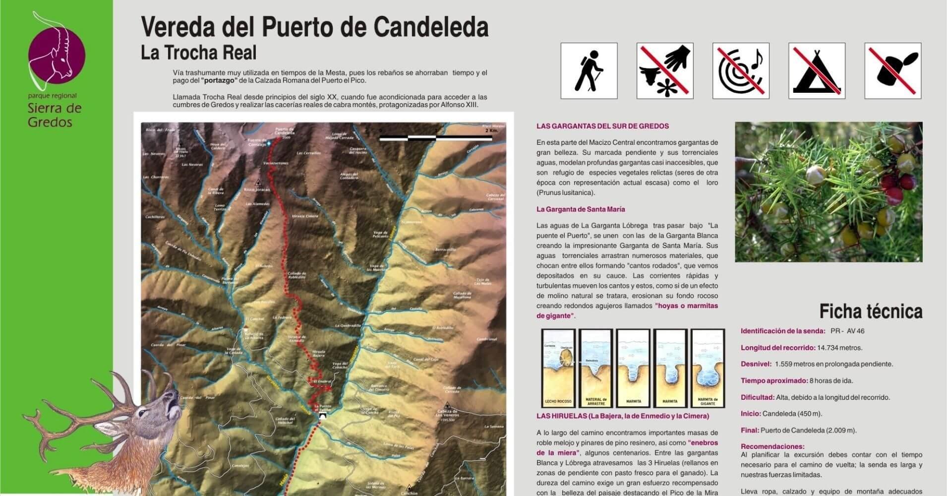 Panel Informativo Trocha Real Puerto de Candeleda. Castilla y León.